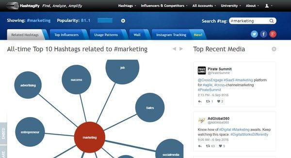 Hashtagify Twitter tool