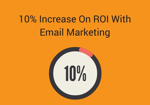 10-increase-roi-with-email-marketing
